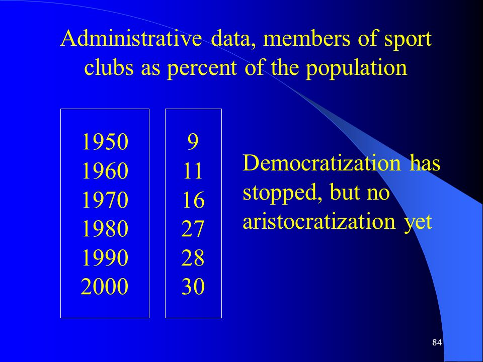 84 Administrative data, members of sport clubs as percent of the population 1950 1960 1970 1980 1990 2000 9 11 16 27 28 30 Democratization has stopped, but no aristocratization yet