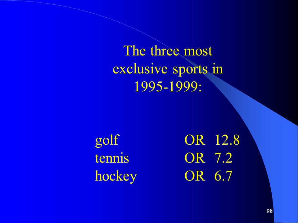 98 The three most exclusive sports in 1995-1999: golfOR12.8 tennisOR7.2 hockeyOR6.7