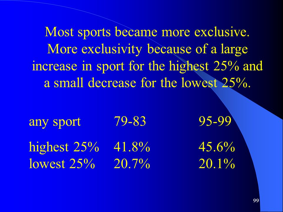 99 Most sports became more exclusive.