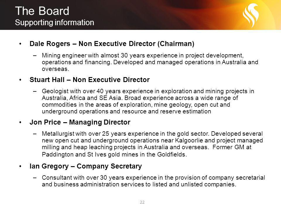 The Board Supporting information 22 Dale Rogers – Non Executive Director (Chairman) –Mining engineer with almost 30 years experience in project development, operations and financing.