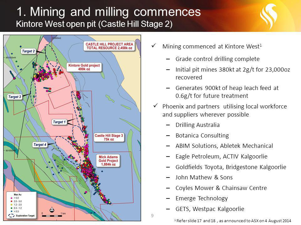 1. Mining and milling commences Kintore West open pit (Castle Hill Stage 2) 9 Mining commenced at Kintore West 1 – Grade control drilling complete – I