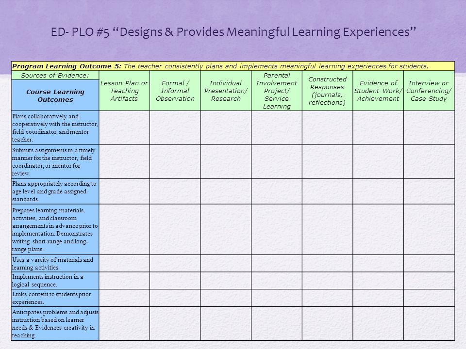 ED- PLO #5 Designs & Provides Meaningful Learning Experiences Program Learning Outcome 5: The teacher consistently plans and implements meaningful learning experiences for students.
