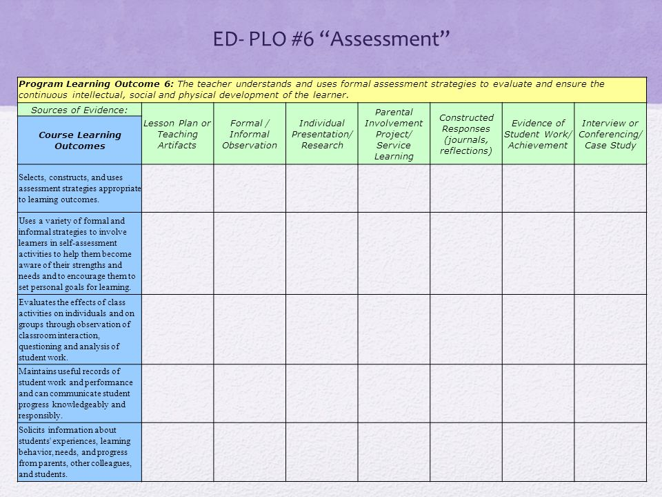 """ED- PLO #6 """"Assessment"""" Program Learning Outcome 6: The teacher understands and uses formal assessment strategies to evaluate and ensure the continuou"""