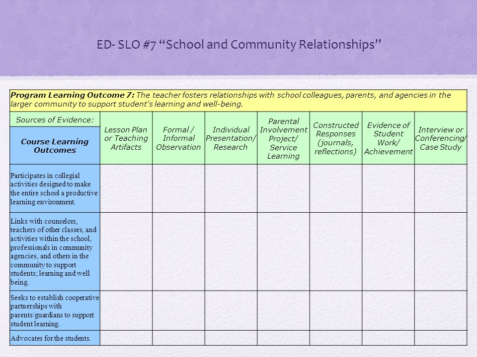 """ED- SLO #7 """"School and Community Relationships"""" Program Learning Outcome 7: The teacher fosters relationships with school colleagues, parents, and age"""