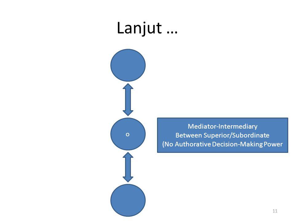 Lanjut … 11 o Mediator-Intermediary Between Superior/Subordinate (No Authorative Decision-Making Power