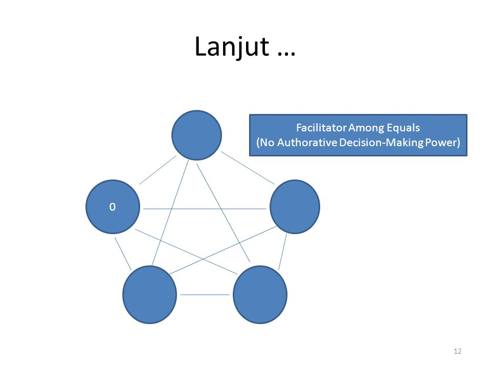 Lanjut … 12 0 Facilitator Among Equals (No Authorative Decision-Making Power)