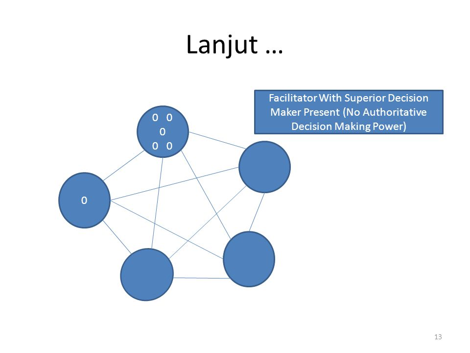 Lanjut … 13 0 0 Facilitator With Superior Decision Maker Present (No Authoritative Decision Making Power)