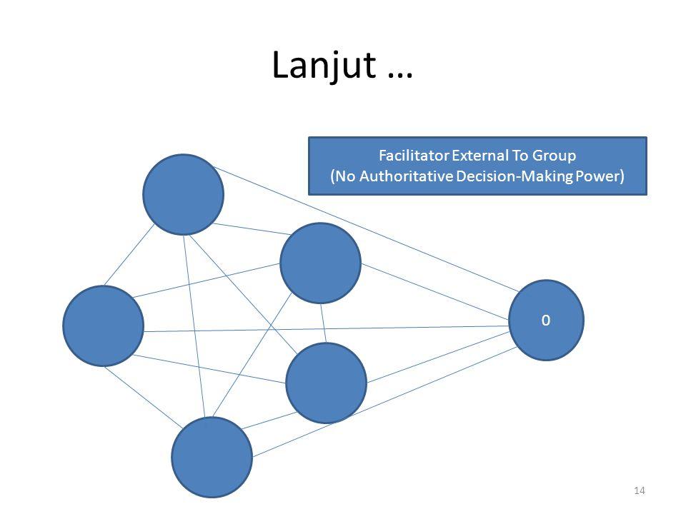 Lanjut … 14 0 Facilitator External To Group (No Authoritative Decision-Making Power)