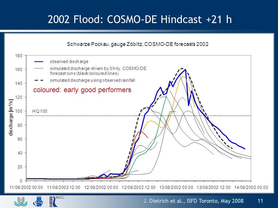 2002 Flood: COSMO-DE Hindcast +21 h J.