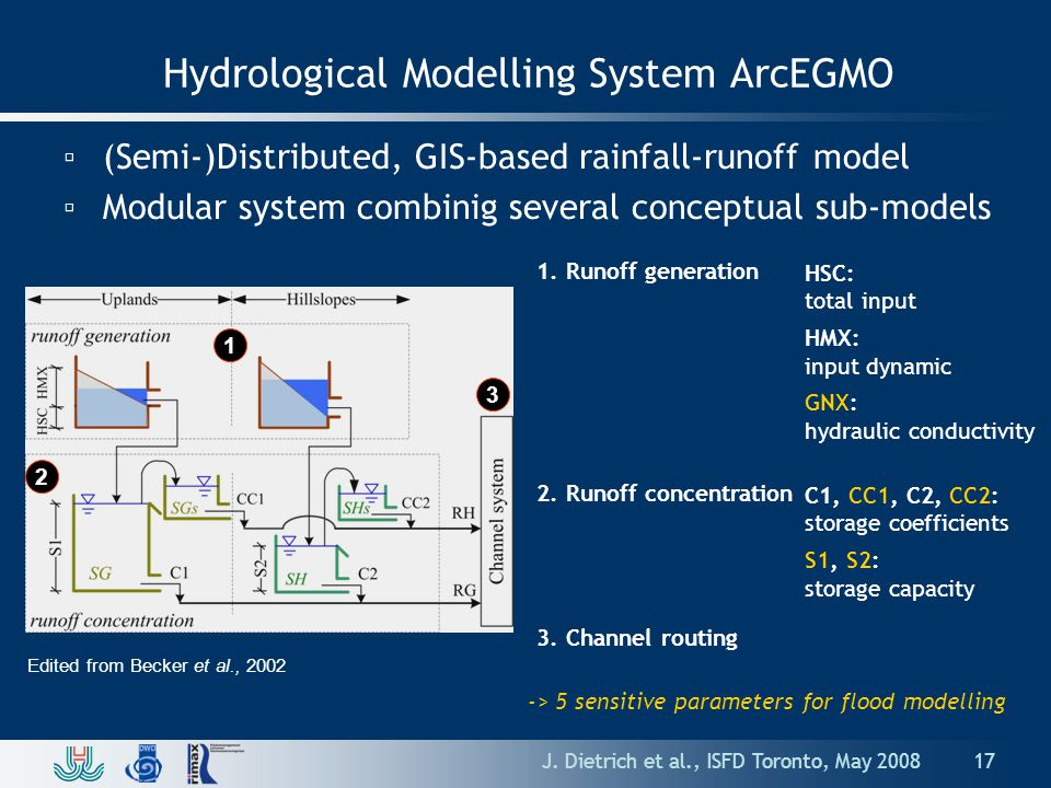 Hydrological Modelling System ArcEGMO ▫(Semi-)Distributed, GIS-based rainfall-runoff model ▫Modular system combinig several conceptual sub-models J.