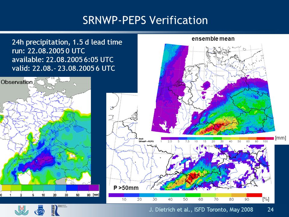 ensemble mean [mm] [%] P >50mm SRNWP-PEPS Verification 24h precipitation, 1.5 d lead time run: 22.08.2005 0 UTC available: 22.08.2005 6:05 UTC valid: 22.08.- 23.08.2005 6 UTC 24J.