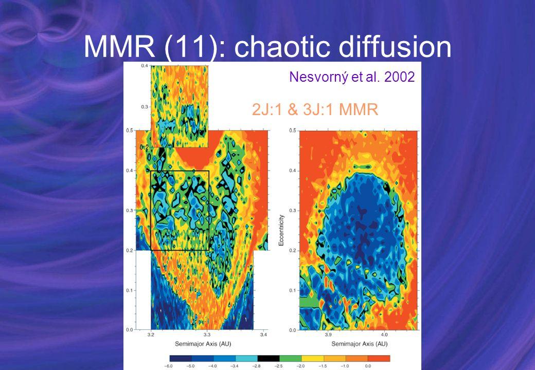 Nesvorný et al. 2002 MMR (11): chaotic diffusion 2J:1 & 3J:1 MMR