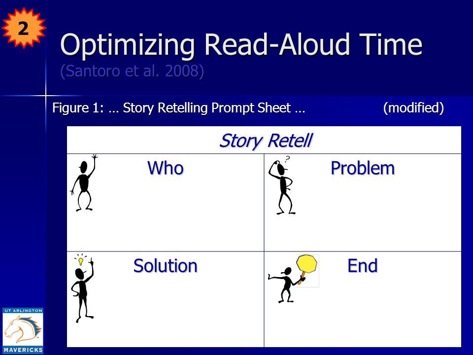 18 Optimizing Read-Aloud Time (Santoro et al. 2008) Figure 1: … Story Retelling Prompt Sheet …(modified) Story Retell WhoProblem SolutionEnd 2