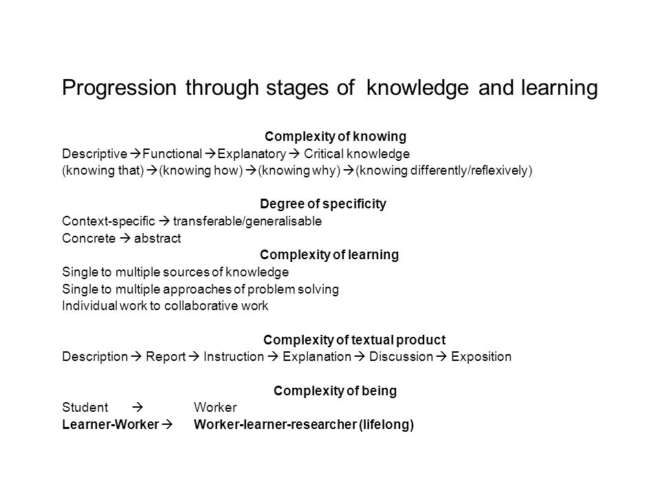 Progression through stages of knowledge and learning Complexity of knowing Descriptive  Functional  Explanatory  Critical knowledge (knowing that)  (knowing how)  (knowing why)  (knowing differently/reflexively) Degree of specificity Context-specific  transferable/generalisable Concrete  abstract Complexity of learning Single to multiple sources of knowledge Single to multiple approaches of problem solving Individual work to collaborative work Complexity of textual product Description  Report  Instruction  Explanation  Discussion  Exposition Complexity of being Student  Worker Learner-Worker  Worker-learner-researcher (lifelong)
