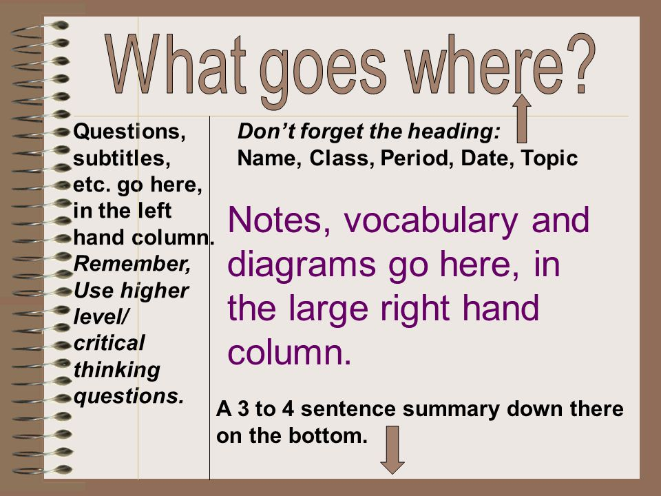 Notes, vocabulary and diagrams go here, in the large right hand column. Questions, subtitles, etc. go here, in the left hand column. Remember, Use hig
