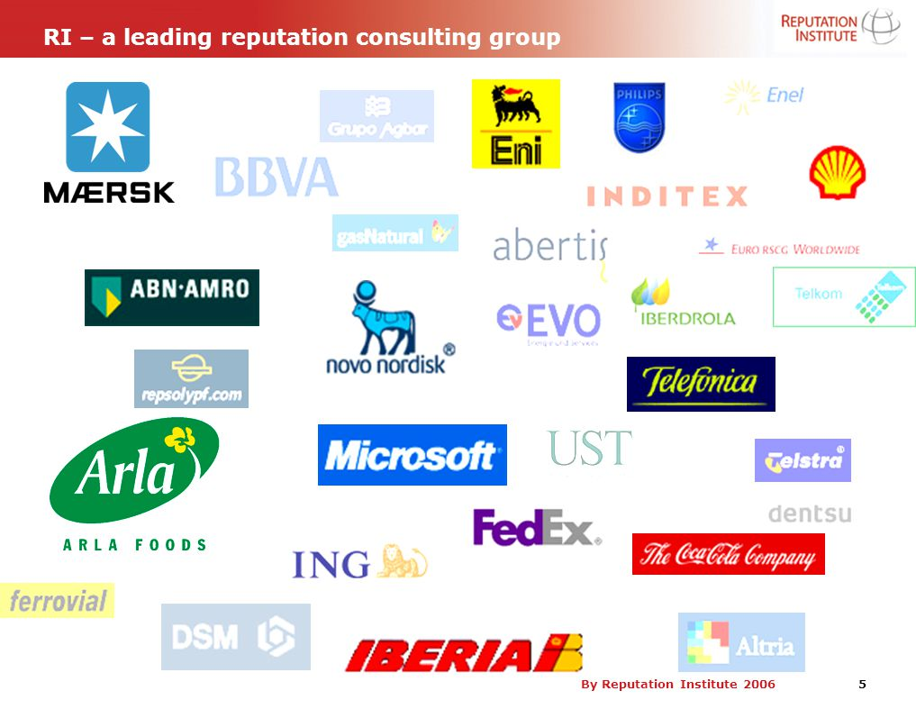 By Reputation Institute 2006 5 RI – a leading reputation consulting group