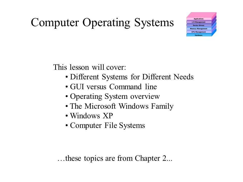 Operating systems (OS) manage the input and output of data and the interpretation of instructions.