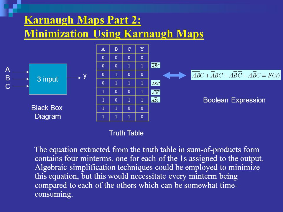 Karnaugh Maps Part 2: Minimization Using Karnaugh Maps Truth Table ABCY 0000 0011 0100 0111 1001 1011 1100 1110 3 input ABCABC y Black Box Diagram Boo