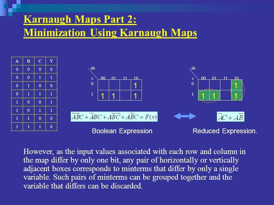 Karnaugh Maps Part 2: Minimization Using Karnaugh Maps Boolean Expression Reduced Expression. ABCY 0000 0011 0100 0111 1001 1011 1100 1110 111 1 1 0 1