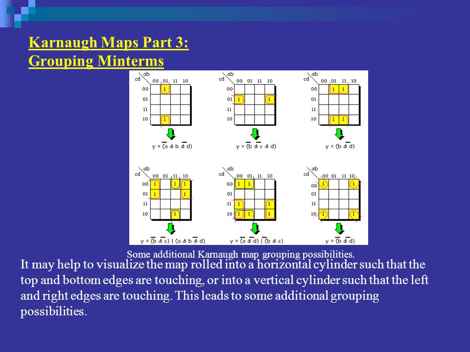 Karnaugh Maps Part 3: Grouping Minterms It may help to visualize the map rolled into a horizontal cylinder such that the top and bottom edges are touc