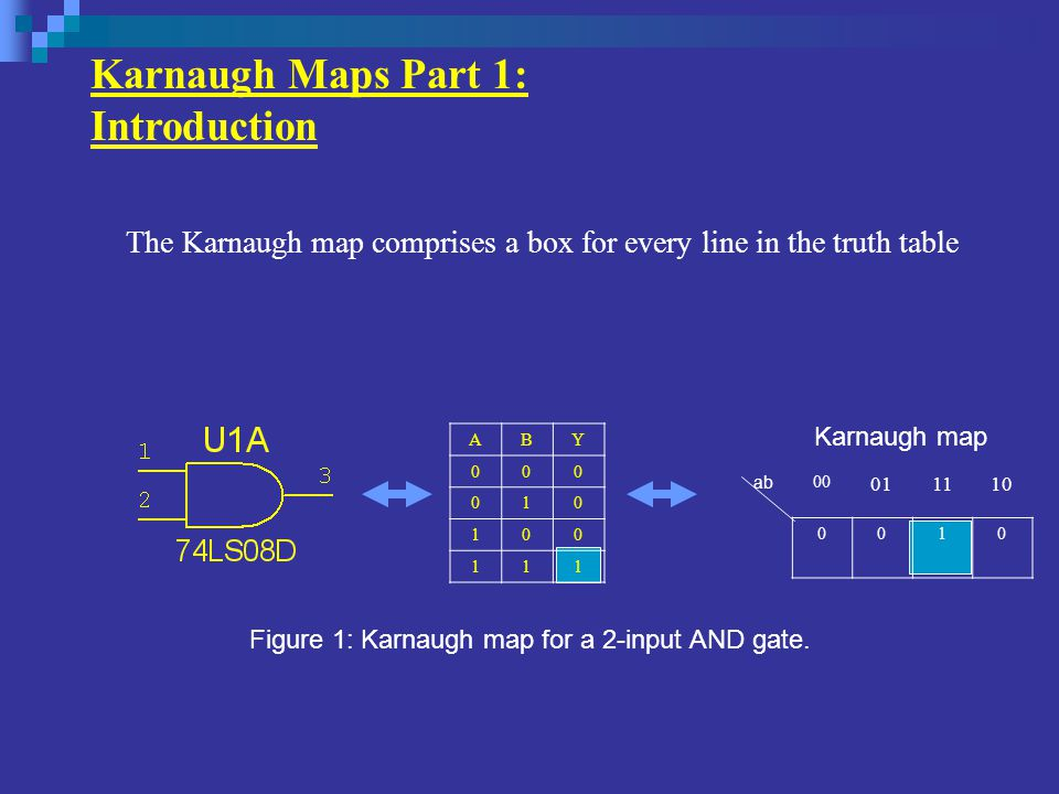 Karnaugh Maps Part 4: Incompletely Specified Functions Alternatively, for some input combinations the designer may simply not care about the value on the output.