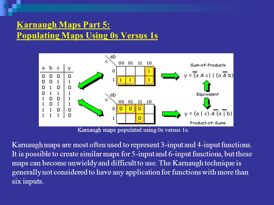 Karnaugh Maps Part 5: Populating Maps Using 0s Versus 1s Karnaugh maps are most often used to represent 3-input and 4-input functions. It is possible