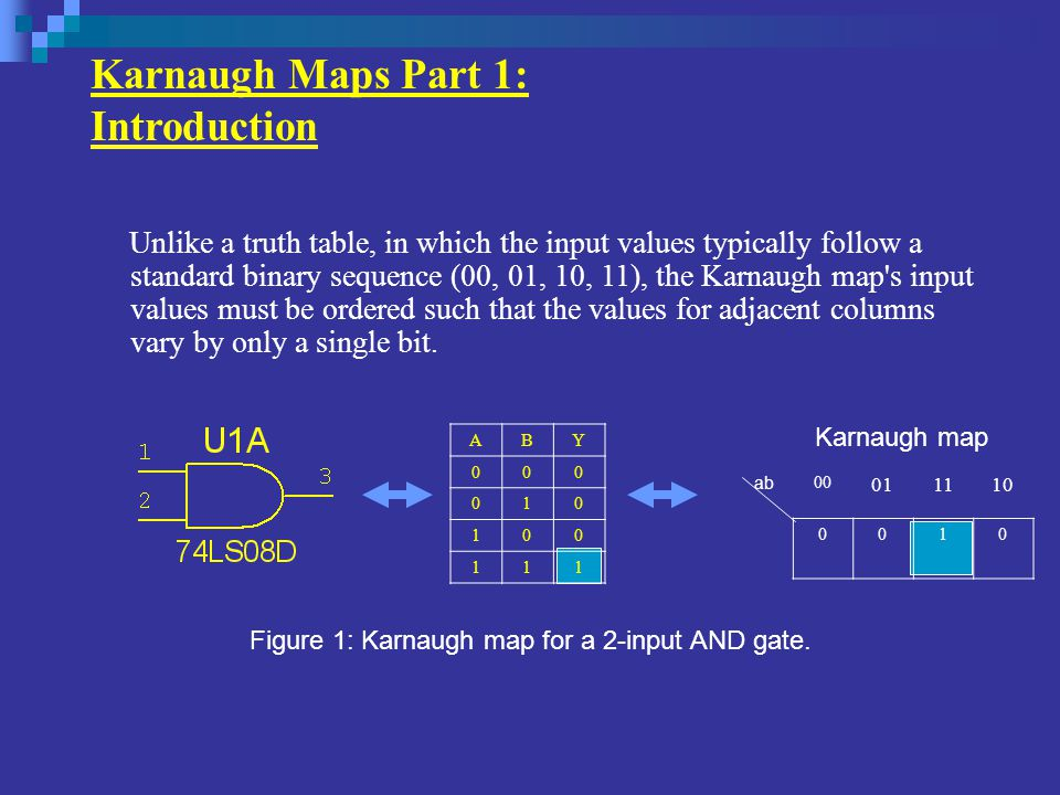 Karnaugh Maps Part 4: Incompletely Specified Functions Unfortunately, this may lead to confusion as design tools such as logic simulators use X characters to represent don t know states.