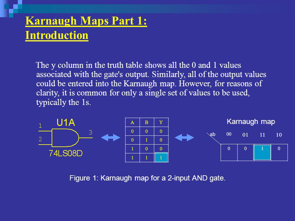 Karnaugh Maps Part 3: Grouping Minterms In fact, any group of 2 n adjacent minterms can be gathered together, where n is a positive integer.