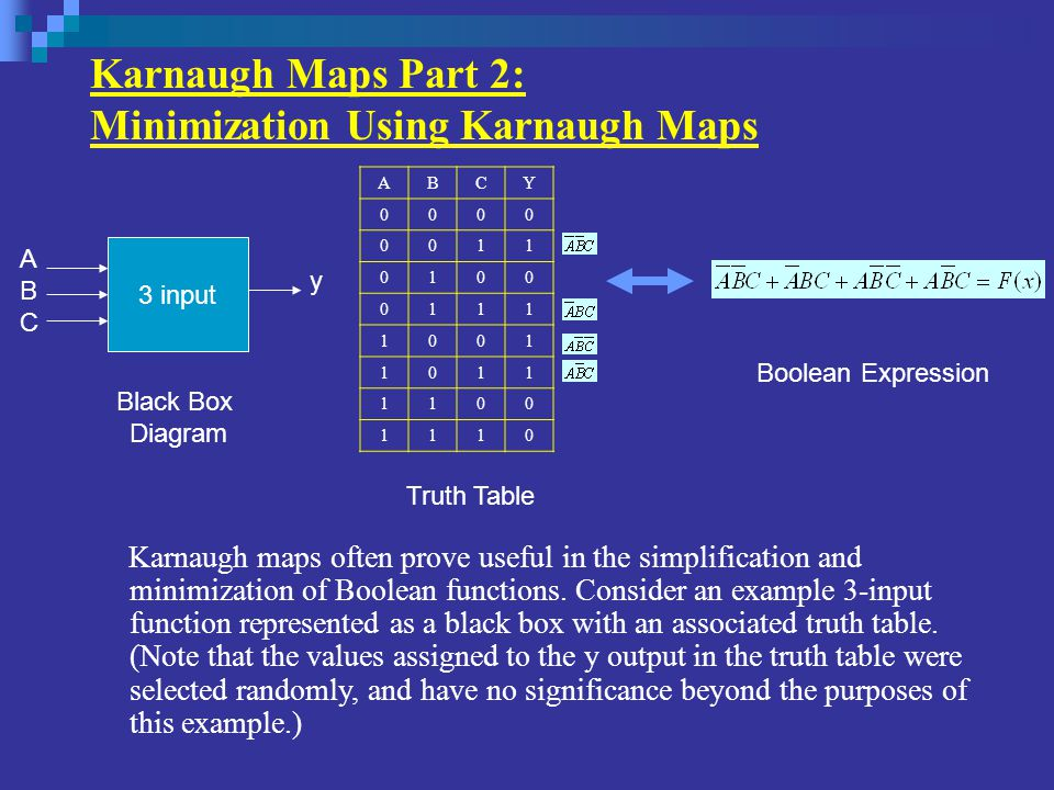 Karnaugh Maps Part 2: Minimization Using Karnaugh Maps Truth Table ABCY 0000 0011 0100 0111 1001 1011 1100 1110 3 input ABCABC y Black Box Diagram Boolean Expression The equation extracted from the truth table in sum-of-products form contains four minterms, one for each of the 1s assigned to the output.