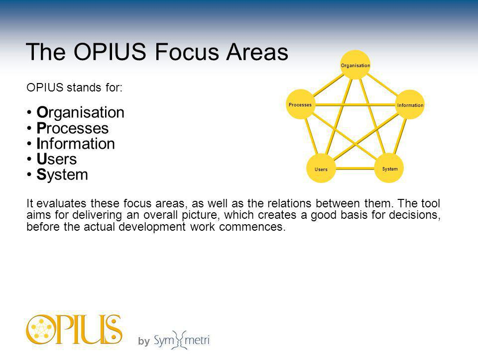 by The OPIUS Focus Areas OPIUS stands for: Organisation Processes Information Users System It evaluates these focus areas, as well as the relations between them.