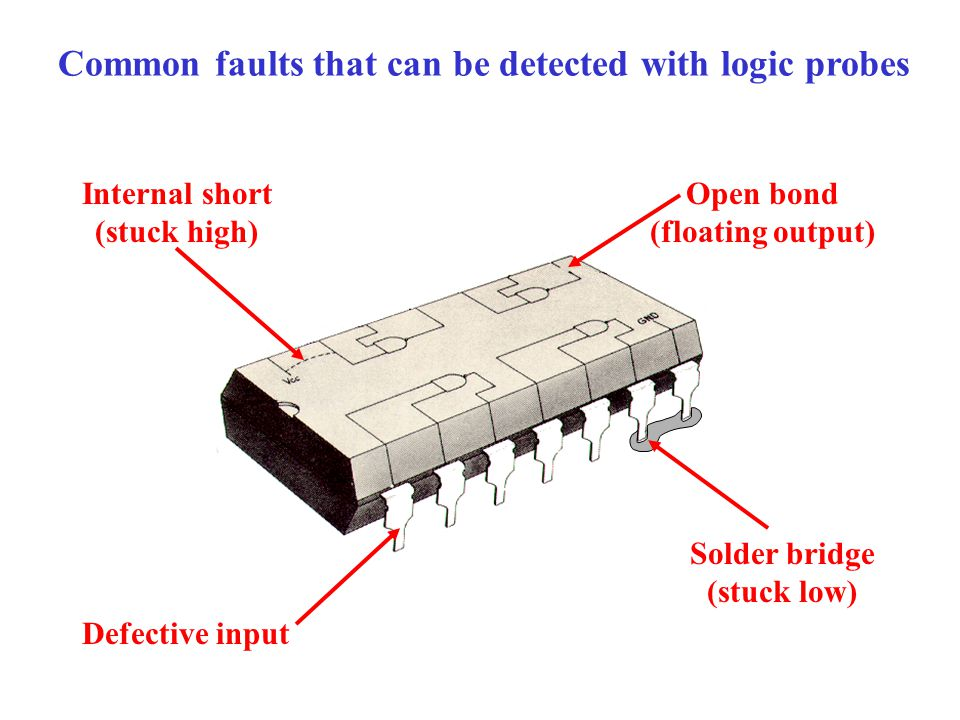 Common faults that can be detected with logic probes Open bond (floating output) Internal short (stuck high) Solder bridge (stuck low) Defective input