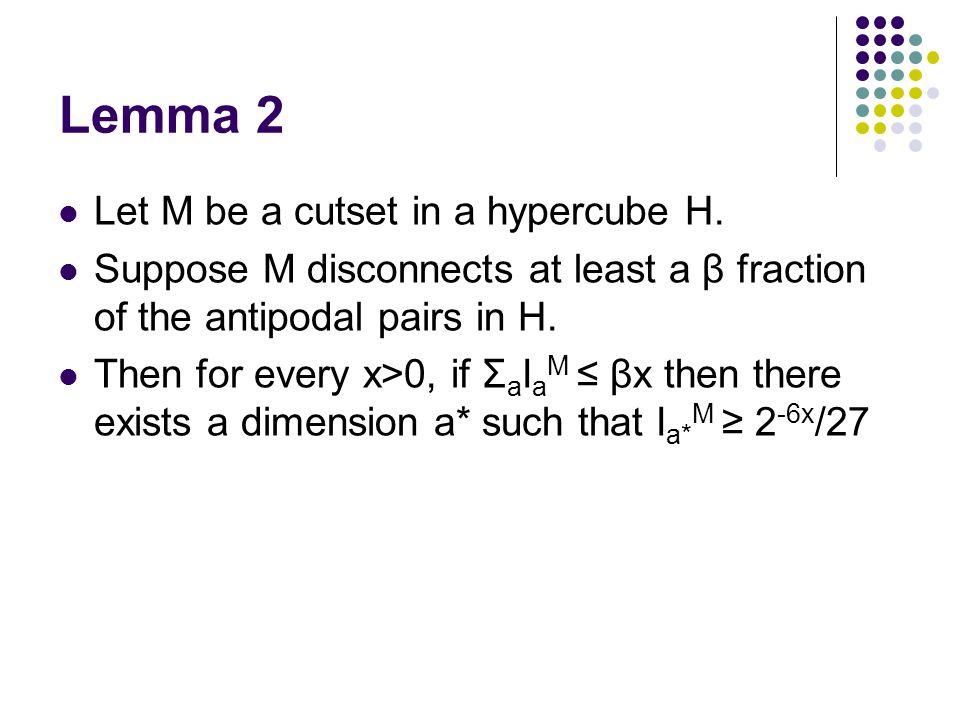 Lemma 2 Let M be a cutset in a hypercube H.