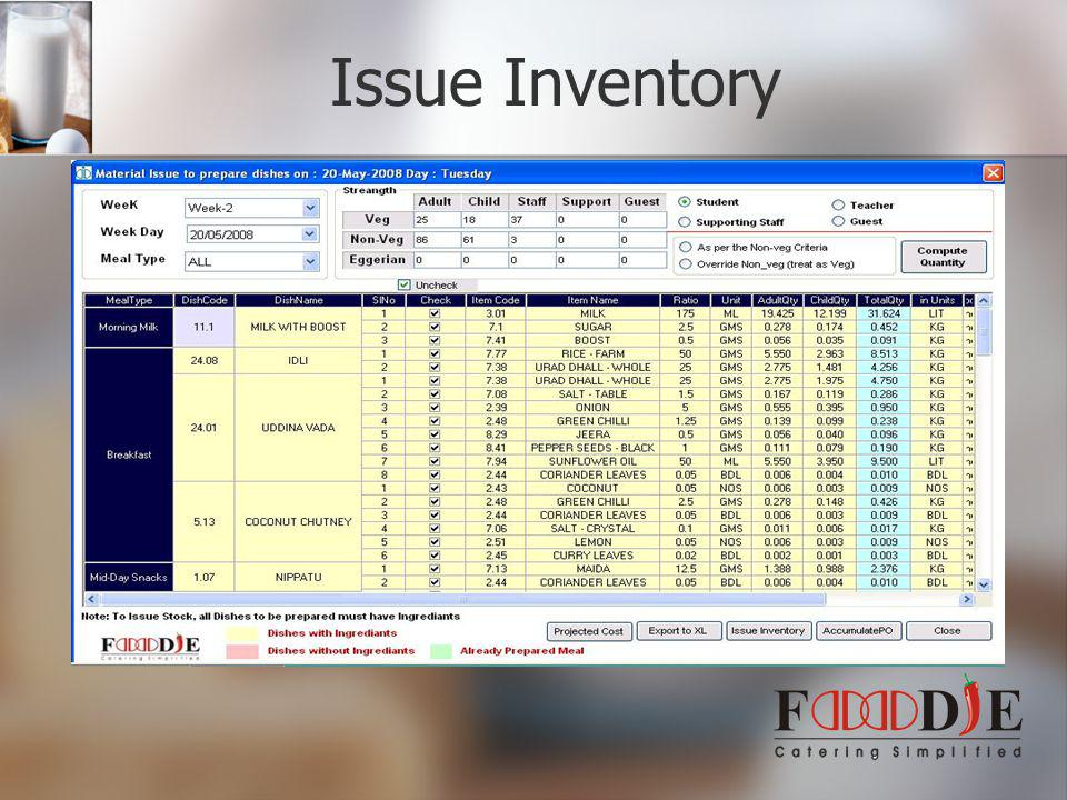 Issue Inventory