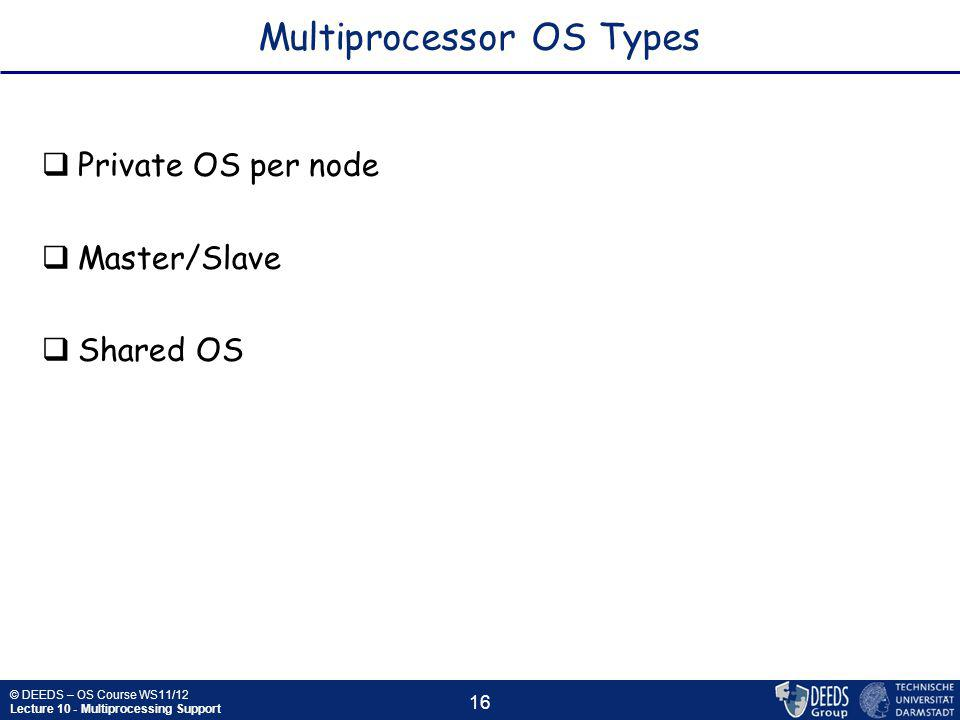 © DEEDS – OS Course WS11/12 Lecture 10 - Multiprocessing Support 16 Multiprocessor OS Types  Private OS per node  Master/Slave  Shared OS