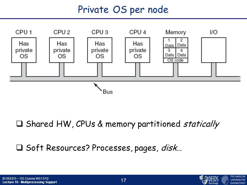 © DEEDS – OS Course WS11/12 Lecture 10 - Multiprocessing Support 17 Private OS per node  Shared HW, CPUs & memory partitioned statically  Soft Resources.