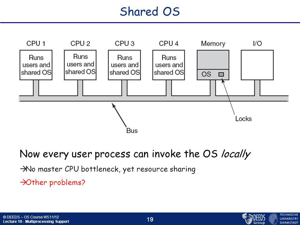 © DEEDS – OS Course WS11/12 Lecture 10 - Multiprocessing Support 19 Shared OS Now every user process can invoke the OS locally  No master CPU bottleneck, yet resource sharing  Other problems