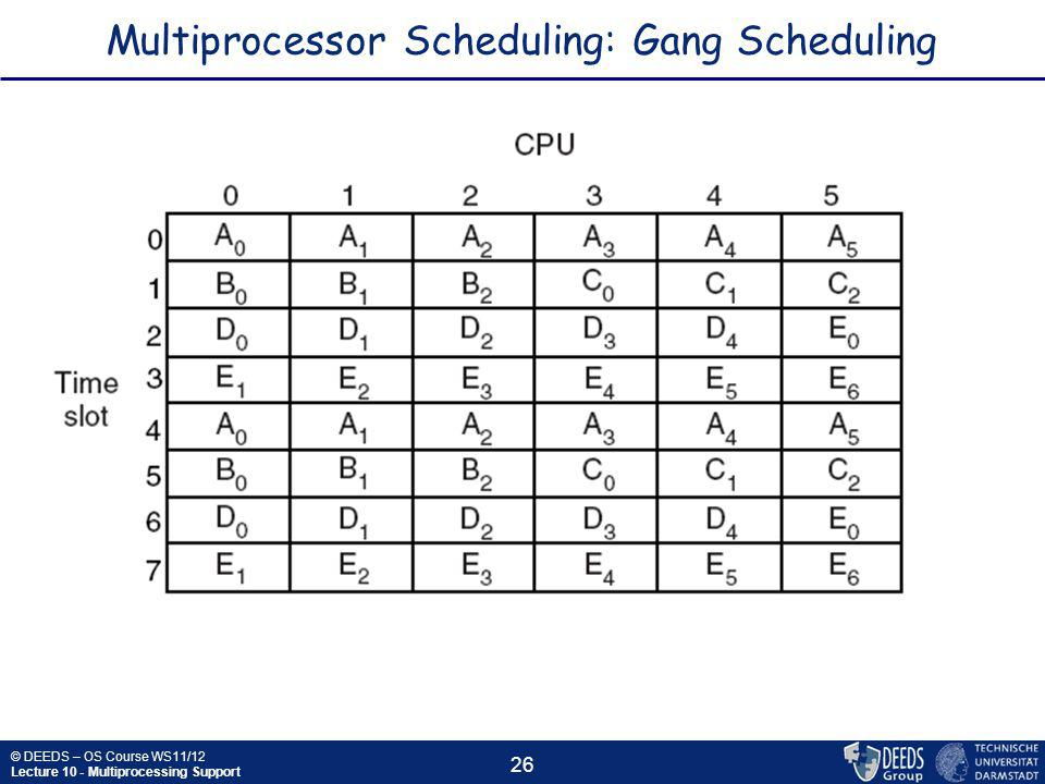 © DEEDS – OS Course WS11/12 Lecture 10 - Multiprocessing Support 26 Multiprocessor Scheduling: Gang Scheduling