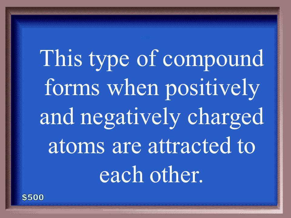 3-400A 1 - 100 What is a covalent bond