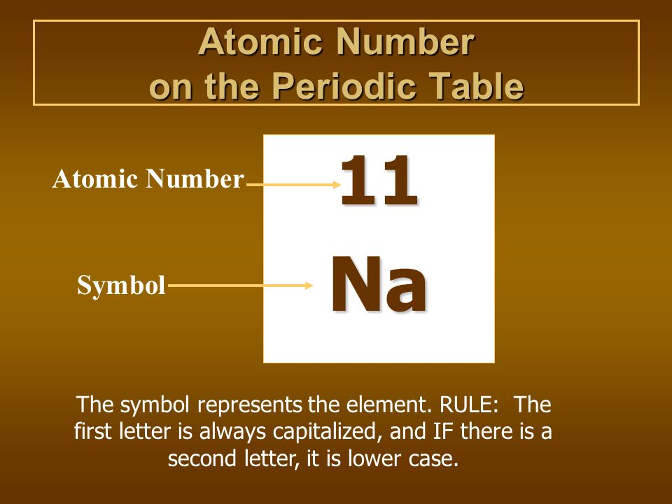 Atomic Number Counts the number of protons in an atom and determines what element it is