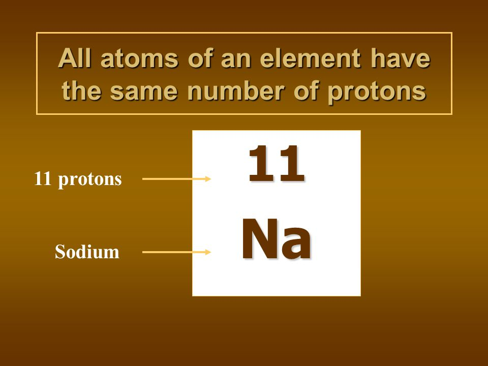 Atomic Number on the Periodic Table 11Na Atomic Number Symbol The symbol represents the element. RULE: The first letter is always capitalized, and IF