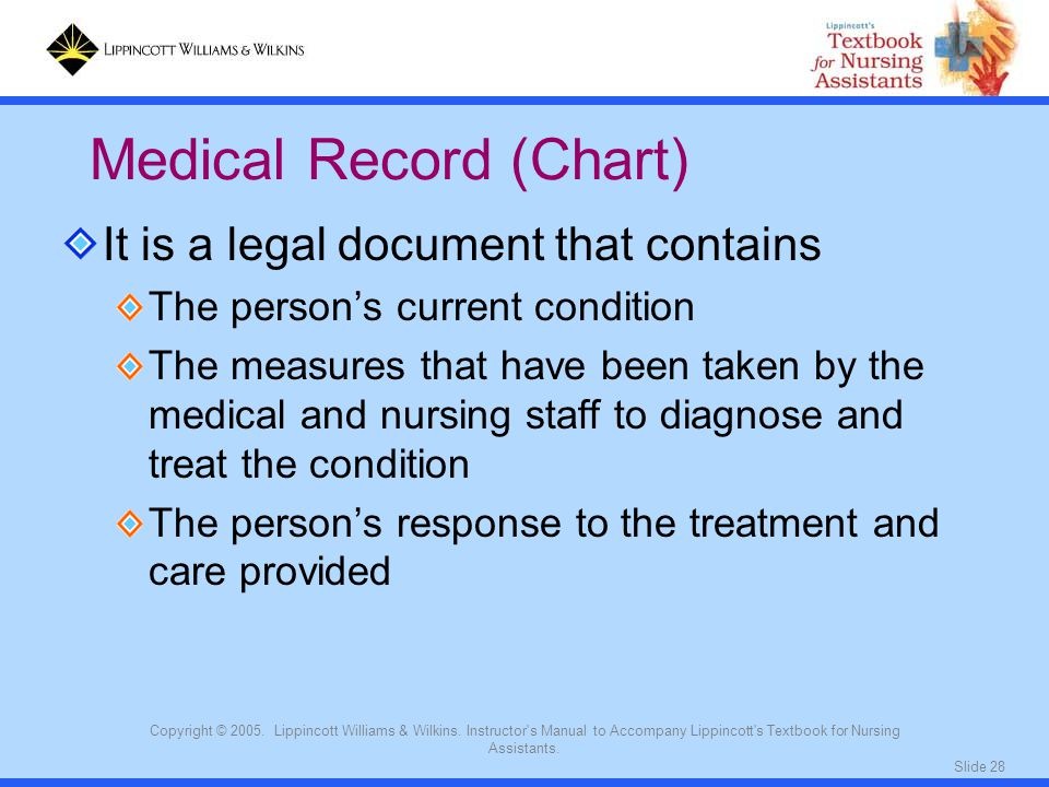 Slide 28 Copyright © 2005. Lippincott Williams & Wilkins. Instructor's Manual to Accompany Lippincott's Textbook for Nursing Assistants. It is a legal