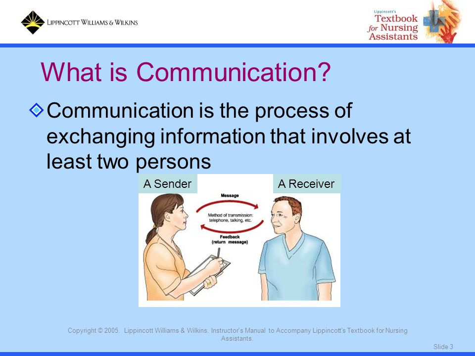Slide 3 Copyright © 2005. Lippincott Williams & Wilkins. Instructor's Manual to Accompany Lippincott's Textbook for Nursing Assistants. Communication