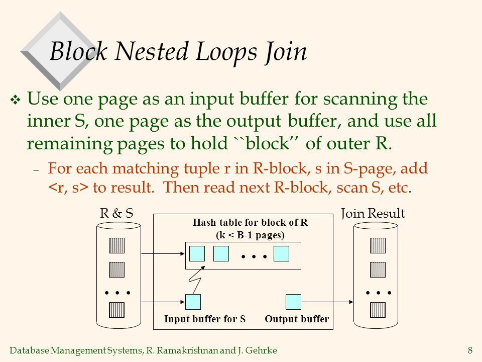 Database Management Systems, R. Ramakrishnan and J. Gehrke8 Block Nested Loops Join  Use one page as an input buffer for scanning the inner S, one pa