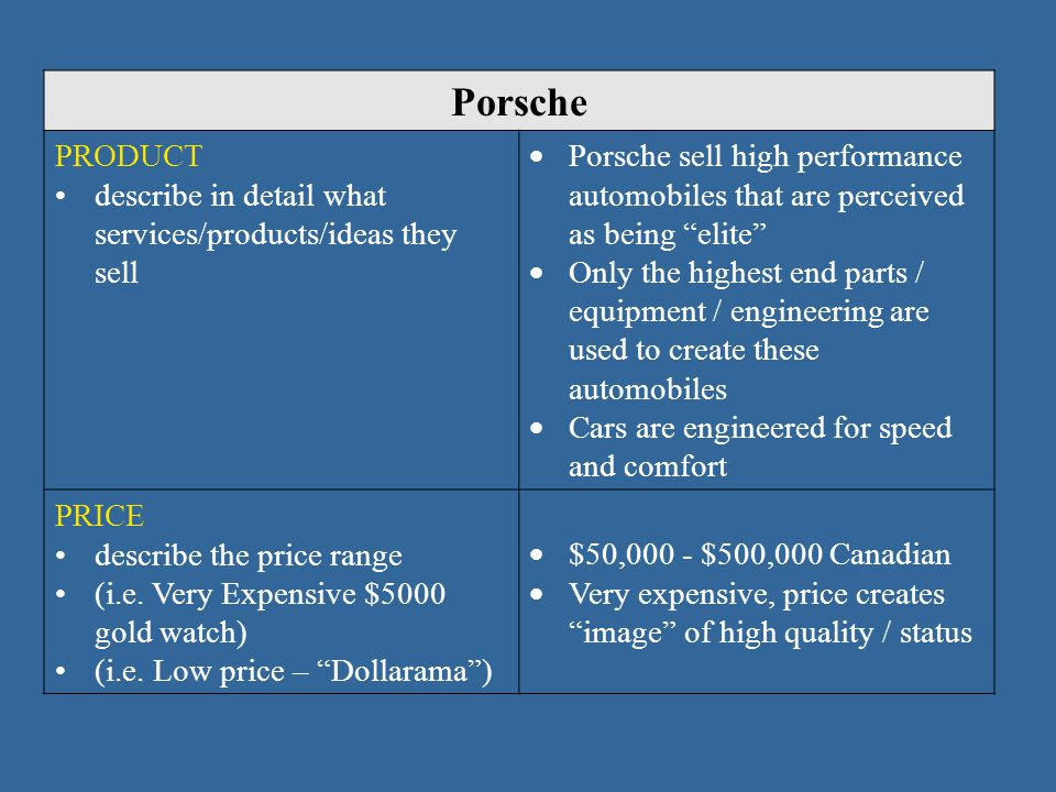 PRODUCT describe in detail what services/products/ideas they sell  Porsche sell high performance automobiles that are perceived as being elite  Only the highest end parts / equipment / engineering are used to create these automobiles  Cars are engineered for speed and comfort PRICE describe the price range (i.e.