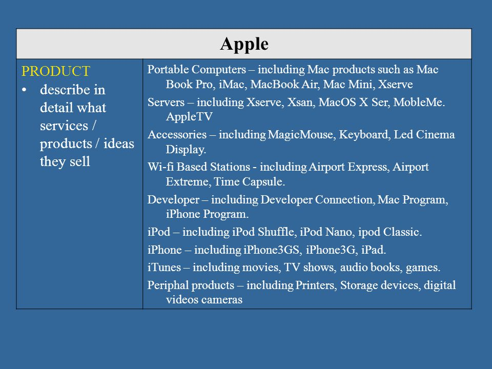 PRODUCT describe in detail what services / products / ideas they sell Portable Computers – including Mac products such as Mac Book Pro, iMac, MacBook Air, Mac Mini, Xserve Servers – including Xserve, Xsan, MacOS X Ser, MobleMe.