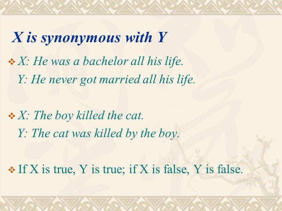 5.4 Sense relations between sentences  (1) X is synonymous with YX is synonymous with Y  (2) X is inconsistent with YX is inconsistent with Y  (3)