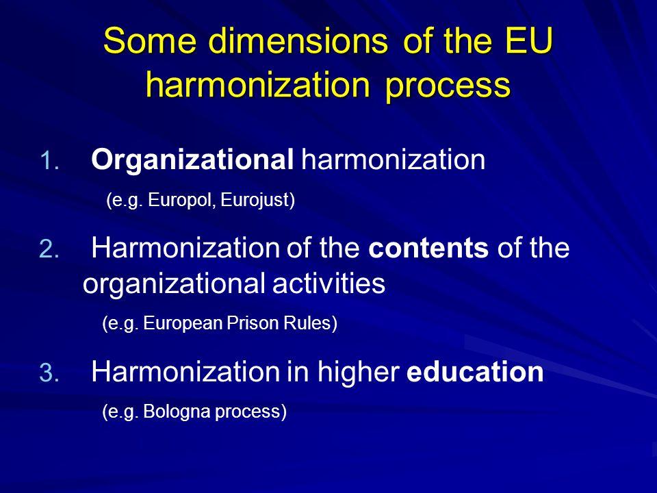 Some dimensions of the EU harmonization process 1. 1. Organizational harmonization (e.g. Europol, Eurojust) 2. 2. Harmonization of the contents of the