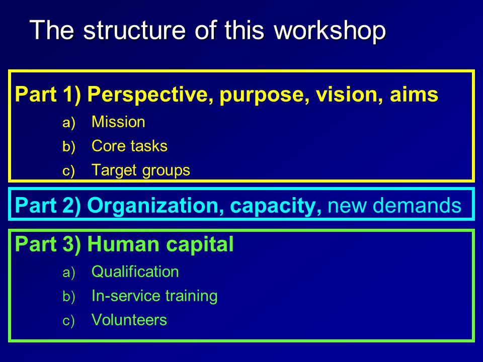 The structure of this workshop Part 1) Perspective, purpose, vision, aims a) a) Mission b) b) Core tasks c) c) Target groups Part 2) Organization, cap