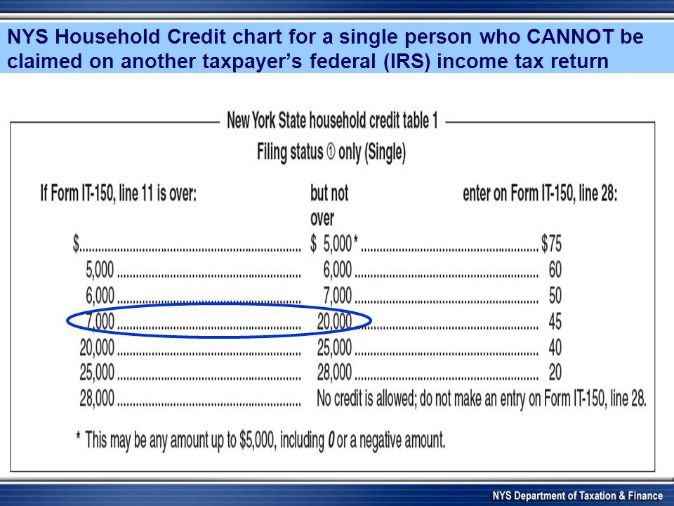 NYS Household Credit chart for a single person who CANNOT be claimed on another taxpayer's federal (IRS) income tax return