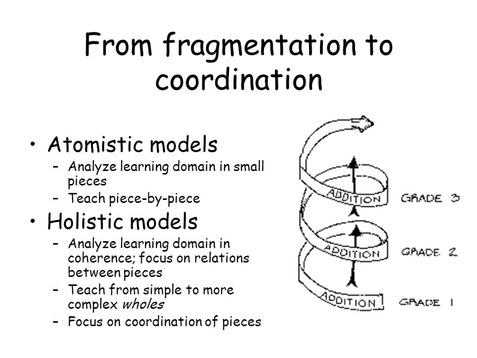 From fragmentation to coordination Atomistic models –Analyze learning domain in small pieces –Teach piece-by-piece Holistic models –Analyze learning domain in coherence; focus on relations between pieces –Teach from simple to more complex wholes –Focus on coordination of pieces